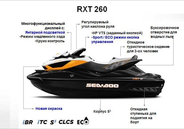 RXT 260.JPG
