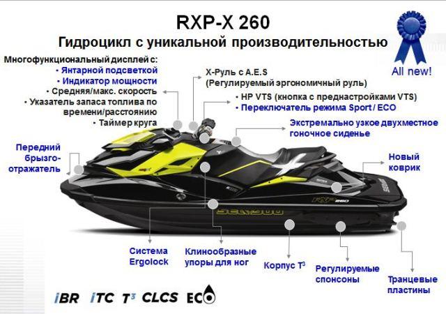 RXP-X 260.JPG