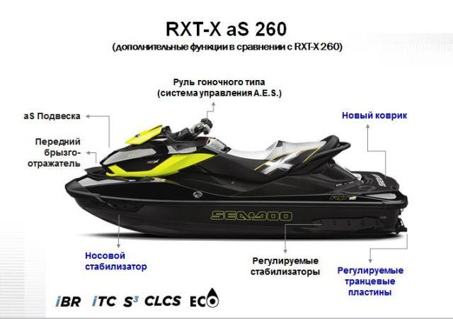 RXT-X aS 260.JPG