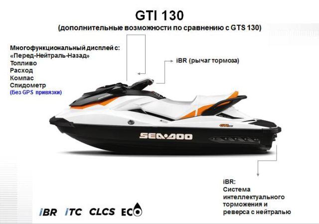 GTI 130.JPG