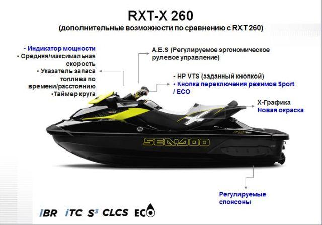 RXT-X 260.JPG