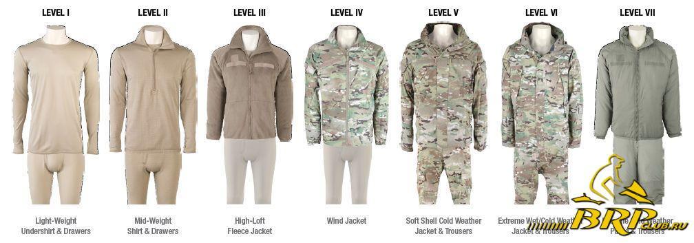 us_army_gen_3_ecwcs_levelsmilitarysurplus.jpg